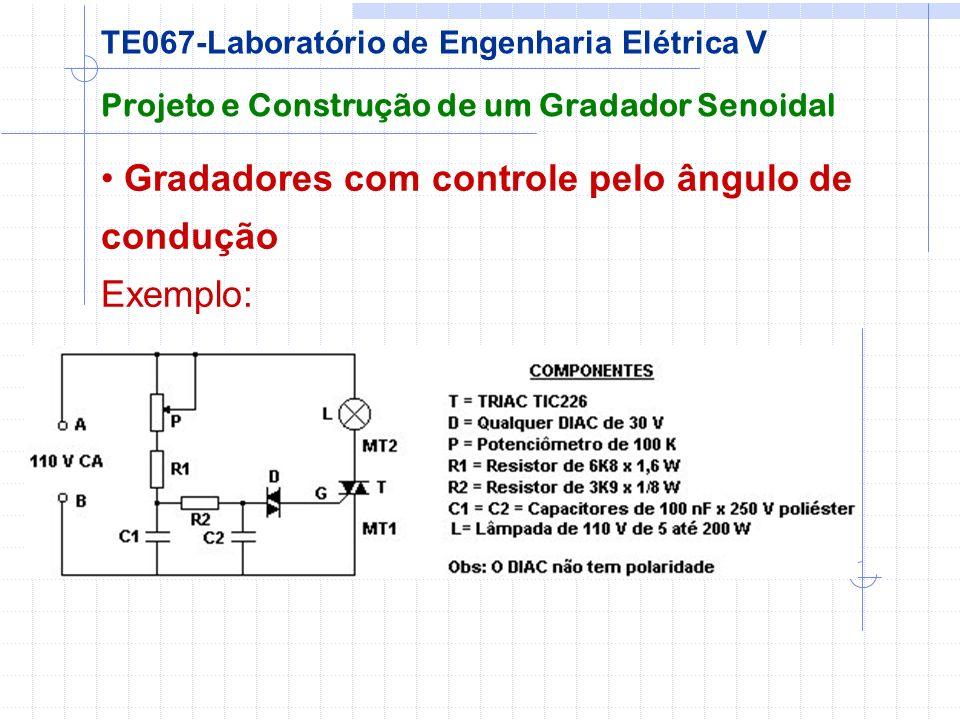 Gradadores com controle pelo ângulo de condução Exemplo: