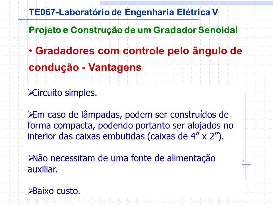 Gradadores com controle pelo ângulo de condução - Vantagens