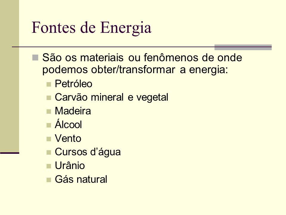 Fontes de Energia São os materiais ou fenômenos de onde podemos obter/transformar a energia: Petróleo.