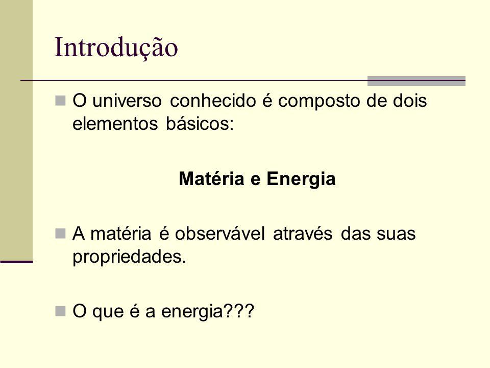 Introdução O universo conhecido é composto de dois elementos básicos: