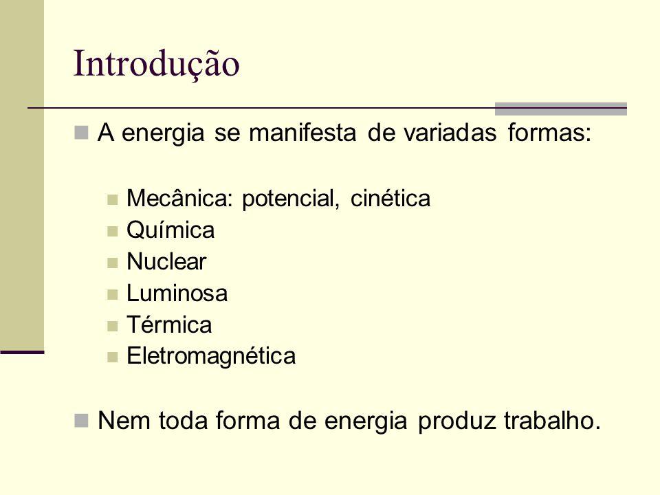 Introdução A energia se manifesta de variadas formas:
