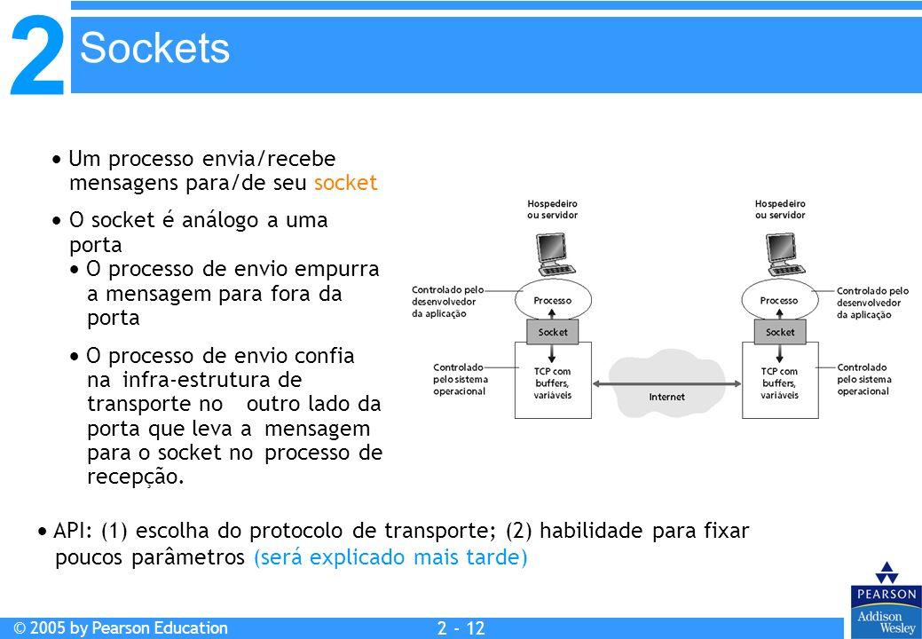 Sockets  Um processo envia/recebe mensagens para/de seu socket