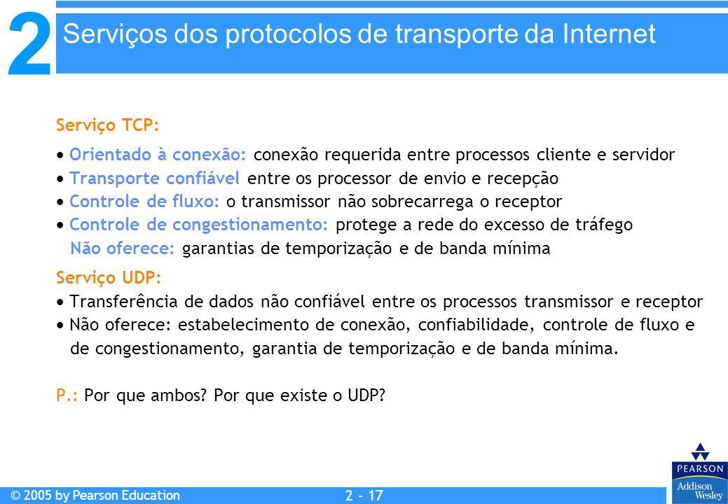 Serviços dos protocolos de transporte da Internet