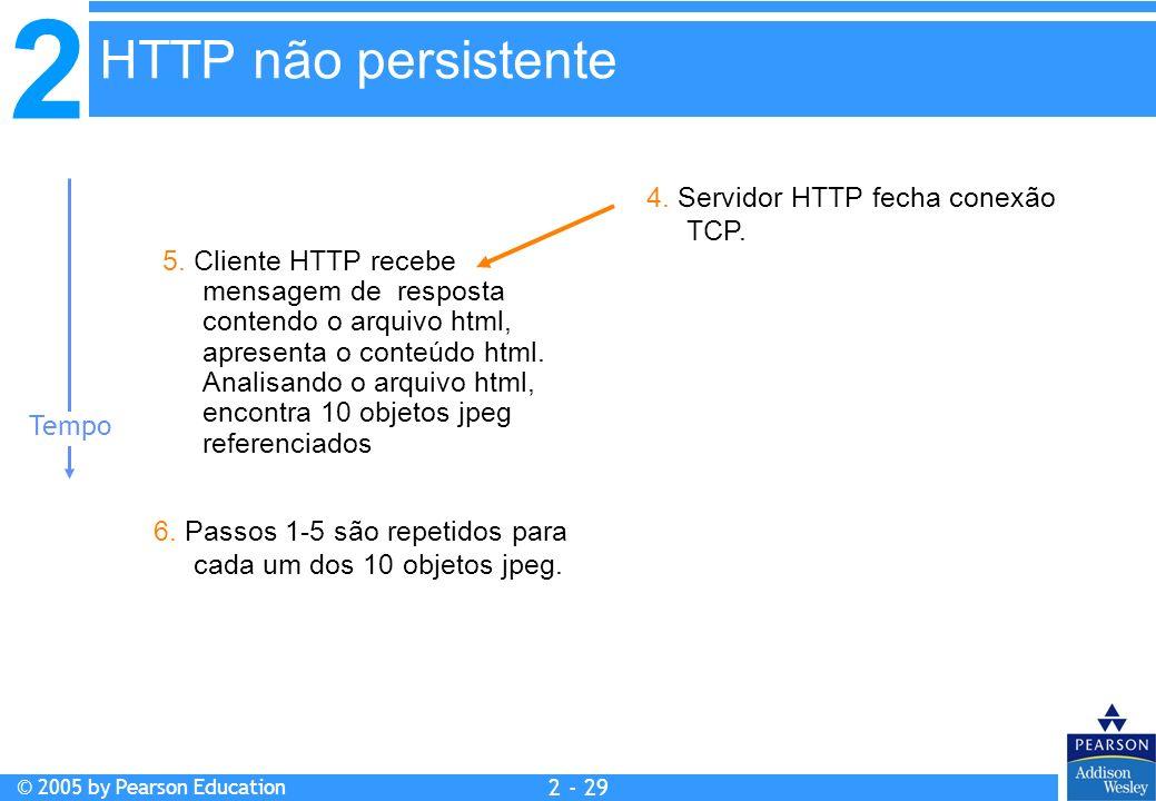 HTTP não persistente 4. Servidor HTTP fecha conexão TCP.