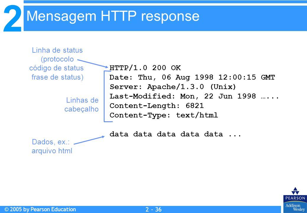 Mensagem HTTP response