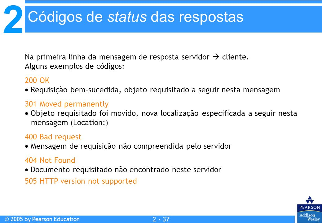 Códigos de status das respostas