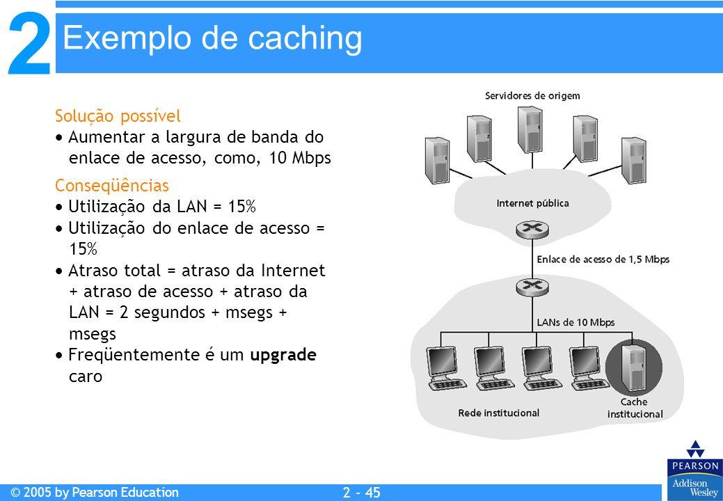 Exemplo de caching Solução possível