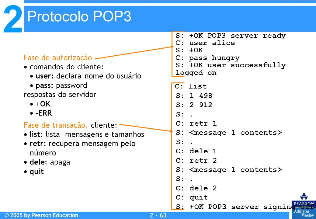 Protocolo POP3 C: list S: +OK POP3 server ready C: user alice S: +OK