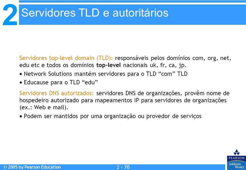 Servidores TLD e autoritários