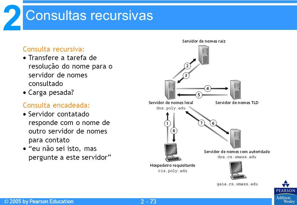 Consultas recursivas Consulta recursiva: