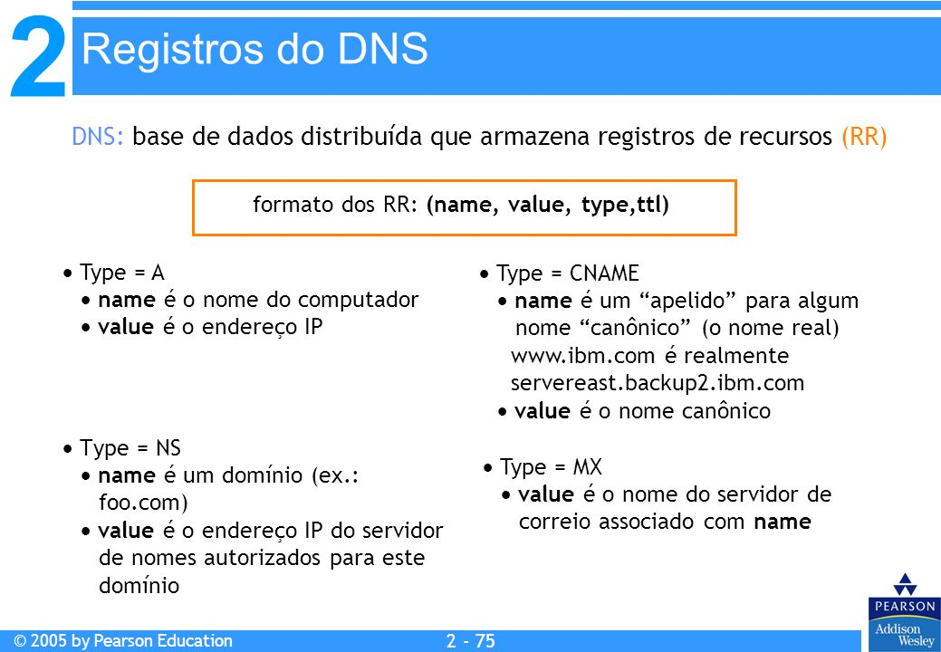 formato dos RR: (name, value, type,ttl)