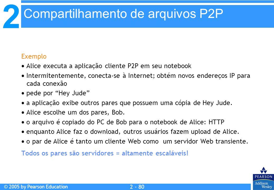 Compartilhamento de arquivos P2P