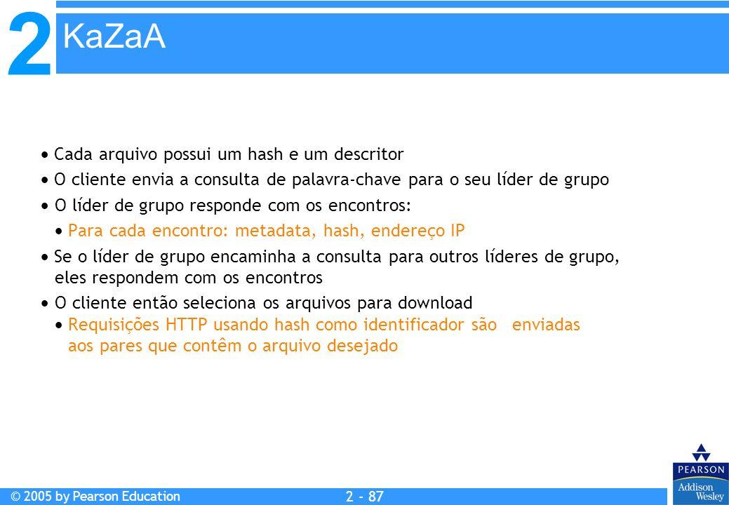 KaZaA  Cada arquivo possui um hash e um descritor
