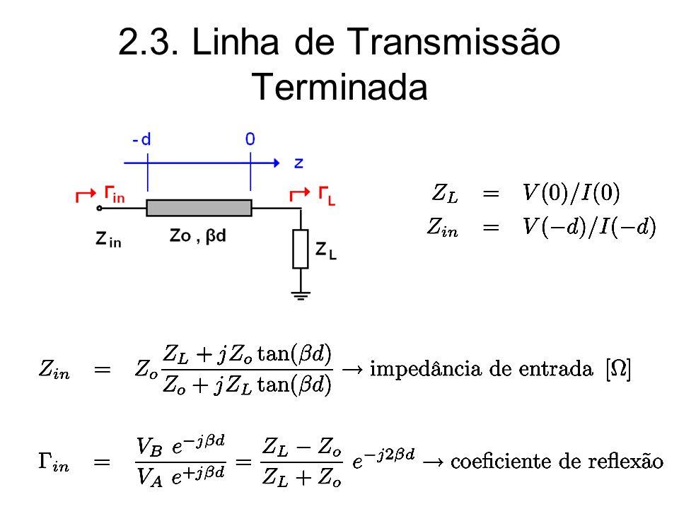 2.3. Linha de Transmissão Terminada