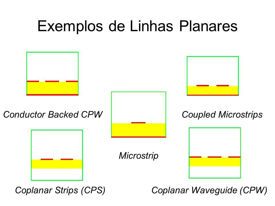 Exemplos de Linhas Planares