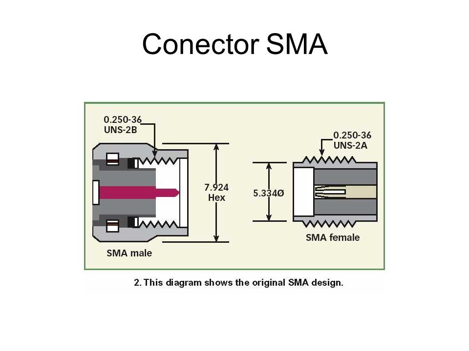 Conector SMA