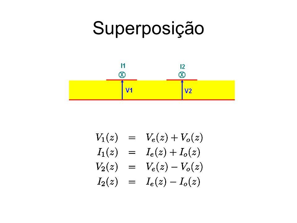 Superposição