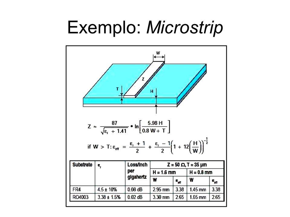 Exemplo: Microstrip