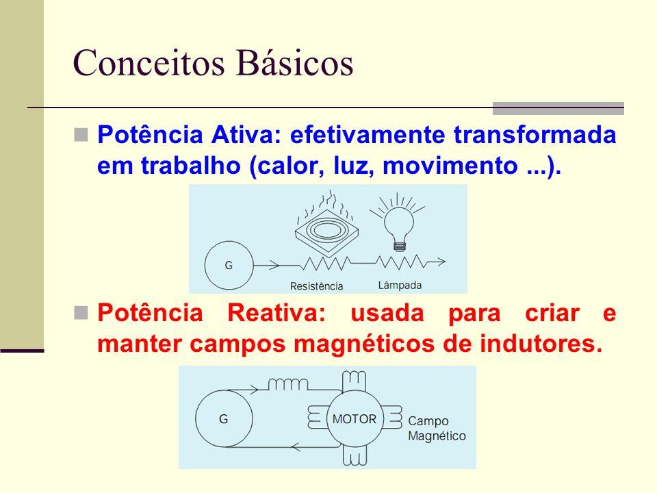 Conceitos Básicos Potência Ativa: efetivamente transformada em trabalho (calor, luz, movimento ...).