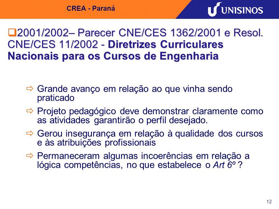 CREA - Paraná2001/2002– Parecer CNE/CES 1362/2001 e Resol. CNE/CES 11/2002 - Diretrizes Curriculares Nacionais para os Cursos de Engenharia.
