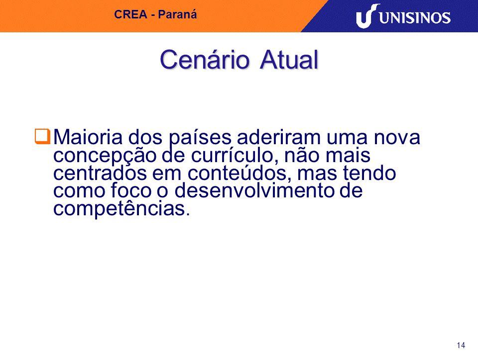 CREA - Paraná Cenário Atual.