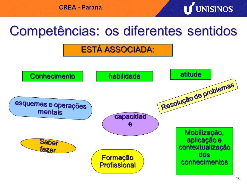 Competências: os diferentes sentidos