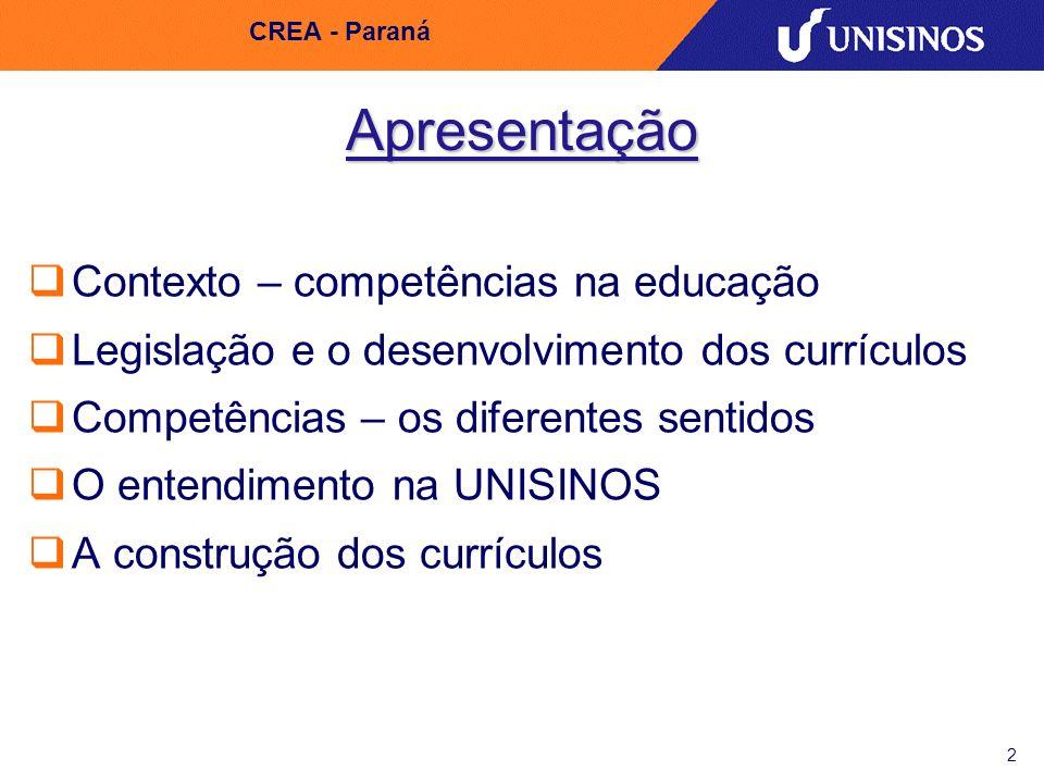 Apresentação Contexto – competências na educação