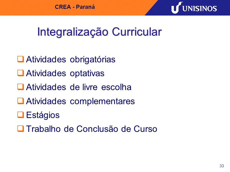 Integralização Curricular