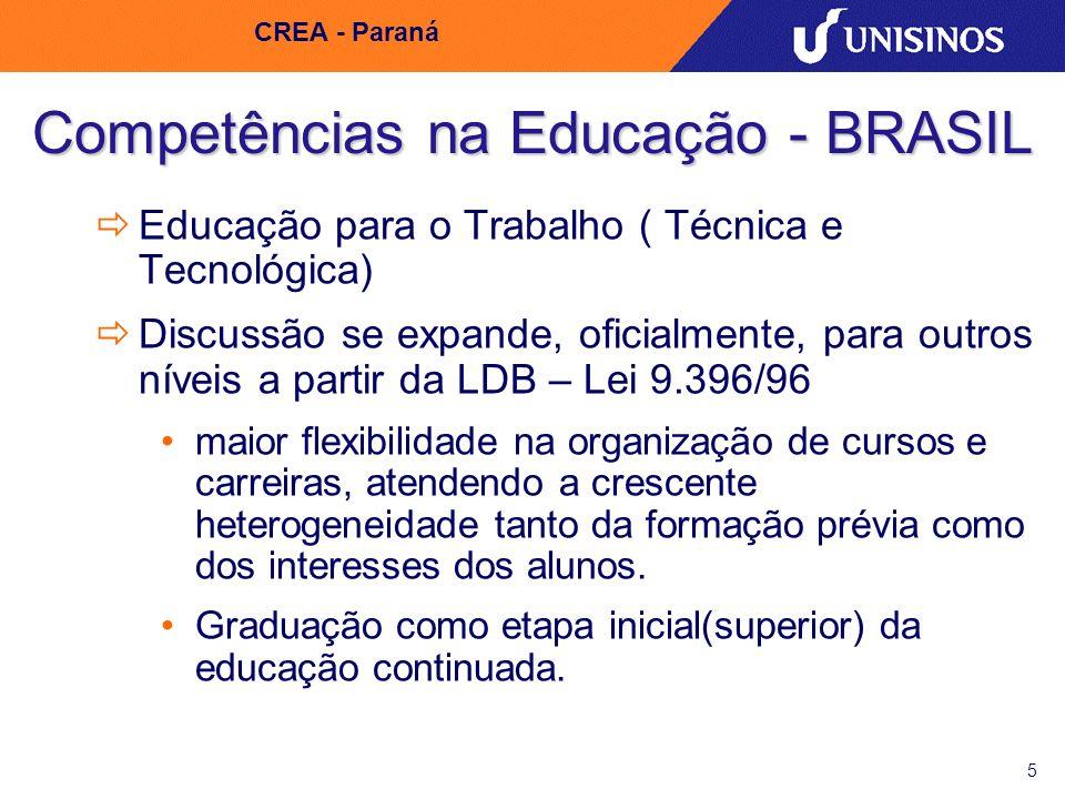 Competências na Educação - BRASIL