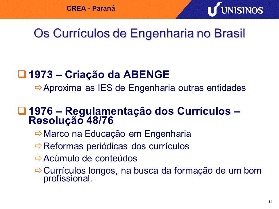 Os Currículos de Engenharia no Brasil