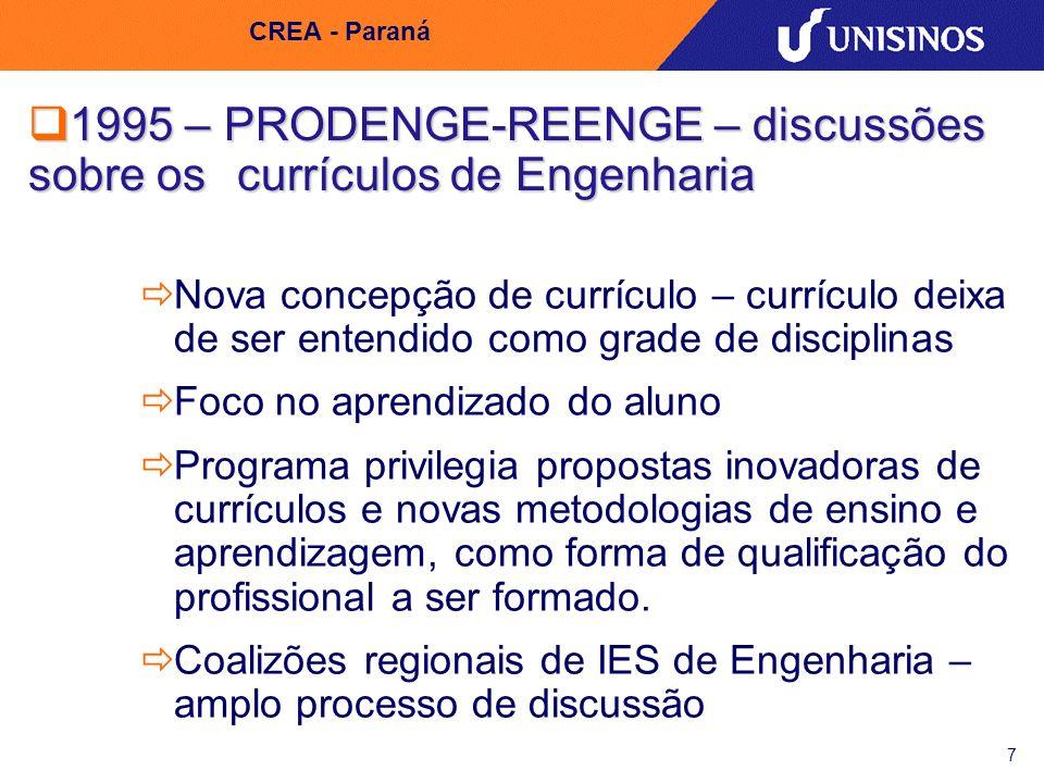 1995 – PRODENGE-REENGE – discussões sobre os currículos de Engenharia