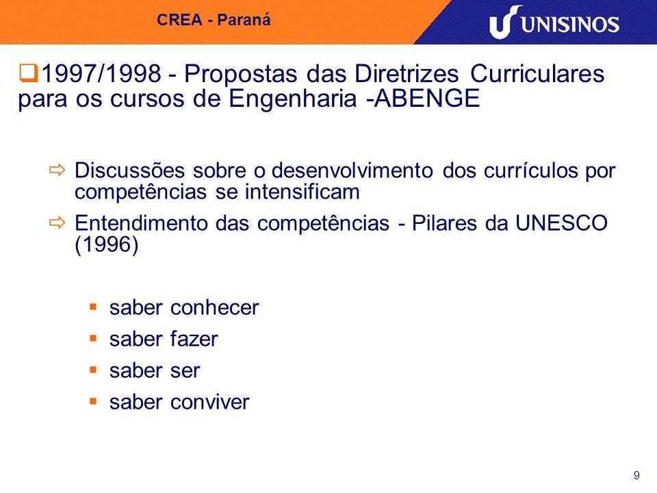 CREA - Paraná 1997/1998 - Propostas das Diretrizes Curriculares para os cursos de Engenharia -ABENGE.