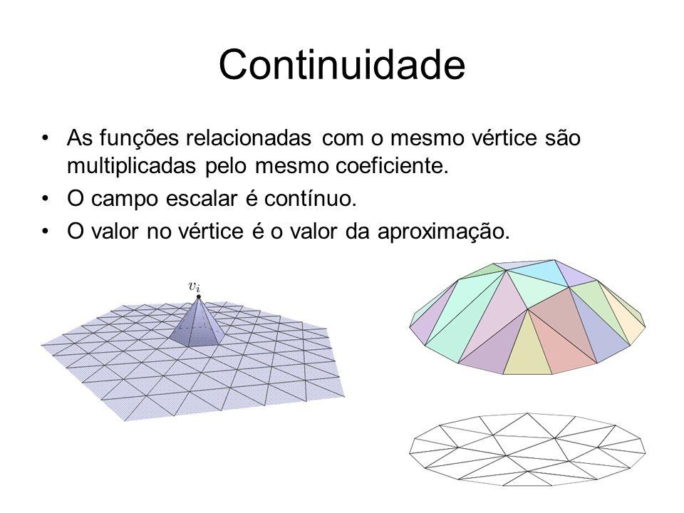 Continuidade As funções relacionadas com o mesmo vértice são multiplicadas pelo mesmo coeficiente. O campo escalar é contínuo.