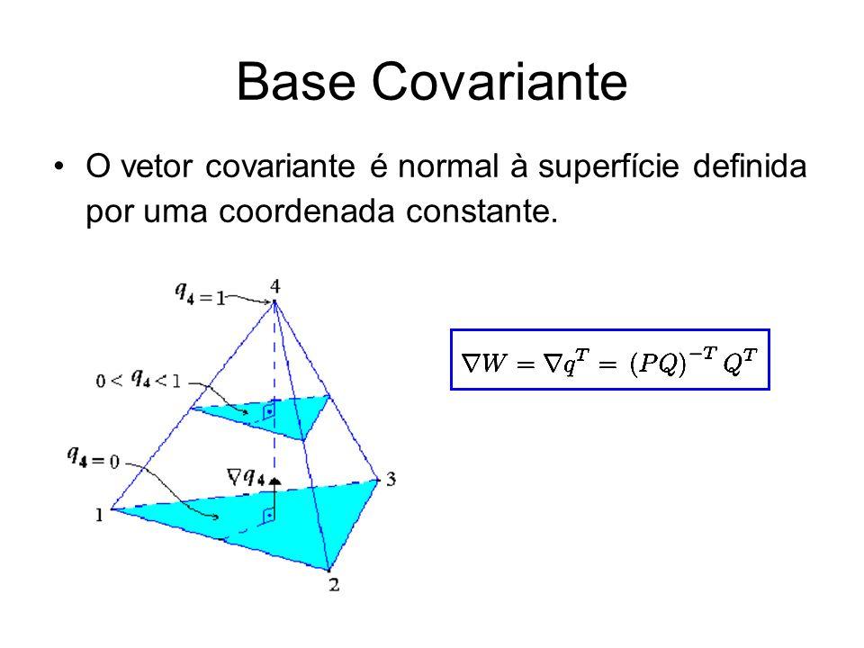 Base Covariante O vetor covariante é normal à superfície definida por uma coordenada constante.
