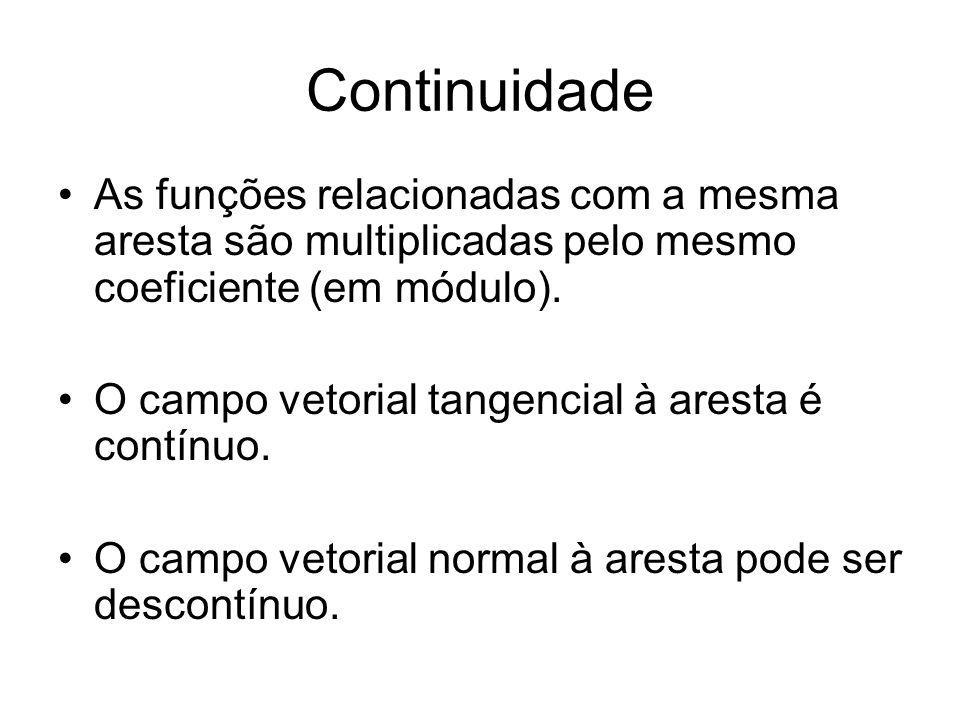 Continuidade As funções relacionadas com a mesma aresta são multiplicadas pelo mesmo coeficiente (em módulo).