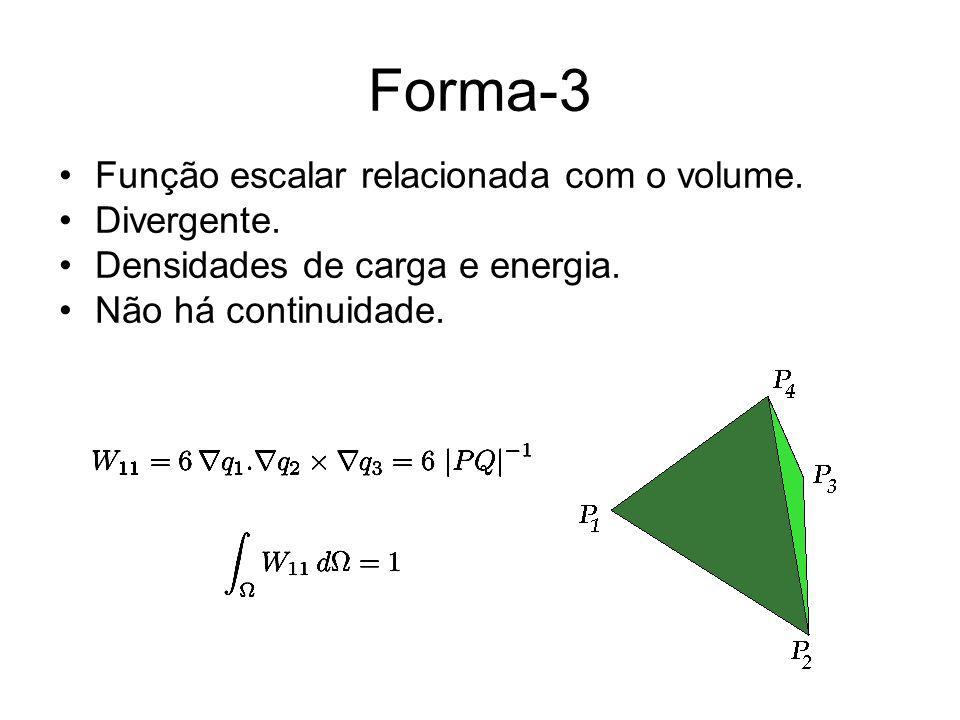 Forma-3 Função escalar relacionada com o volume. Divergente.