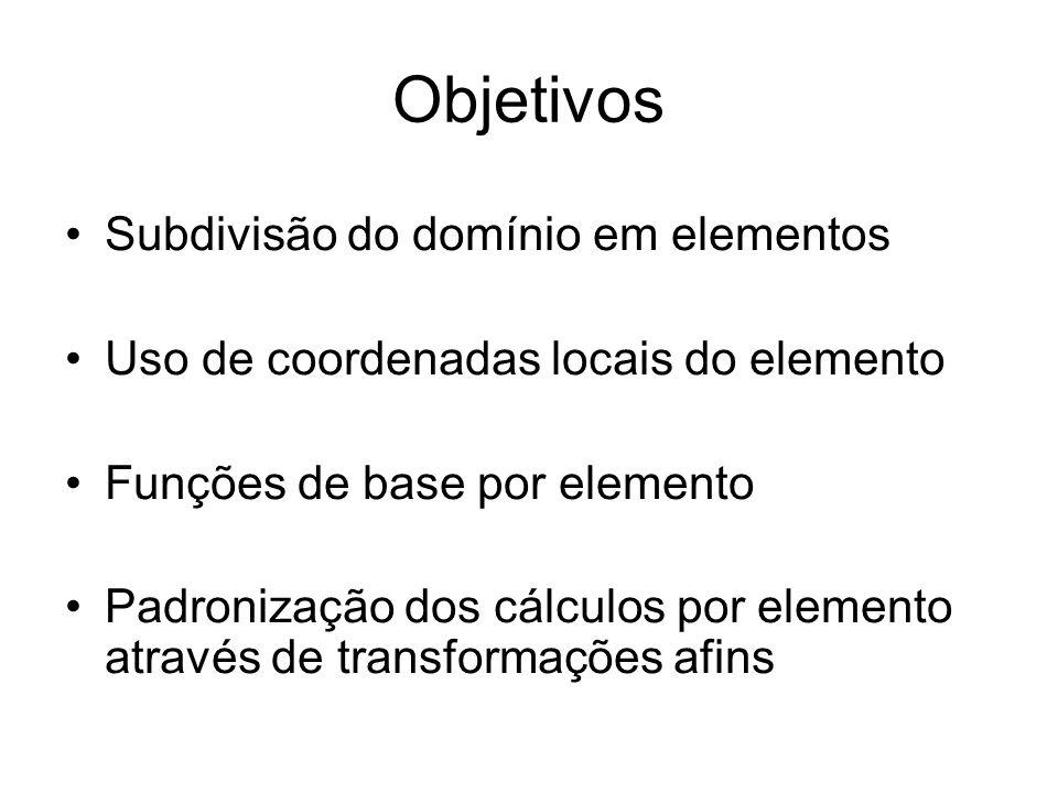 Objetivos Subdivisão do domínio em elementos