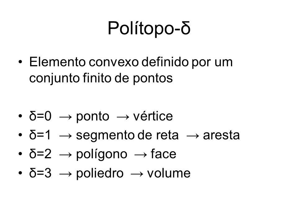 Polítopo-δ Elemento convexo definido por um conjunto finito de pontos