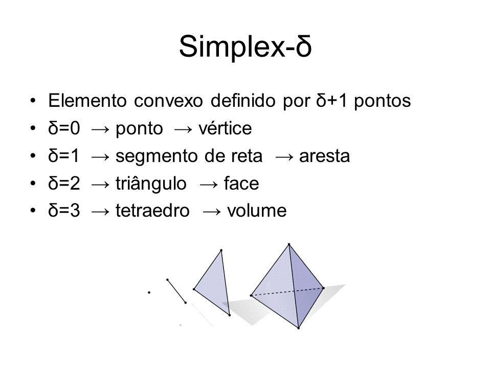 Simplex-δ Elemento convexo definido por δ+1 pontos