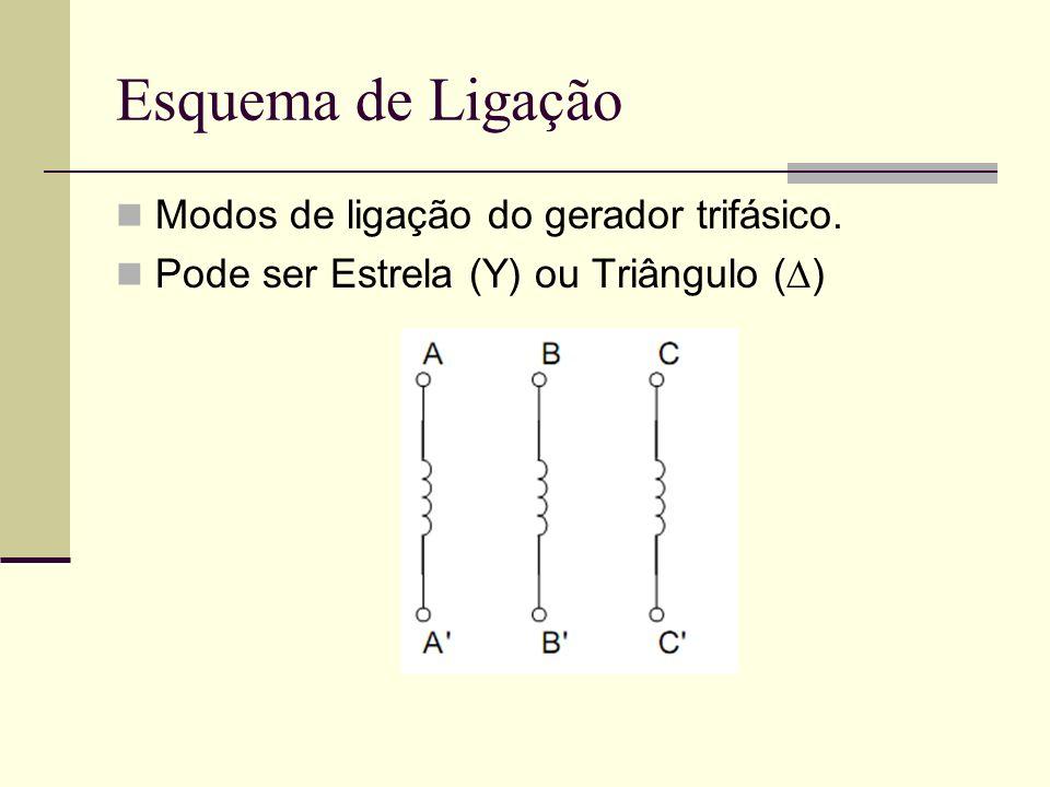 Esquema de Ligação Modos de ligação do gerador trifásico.