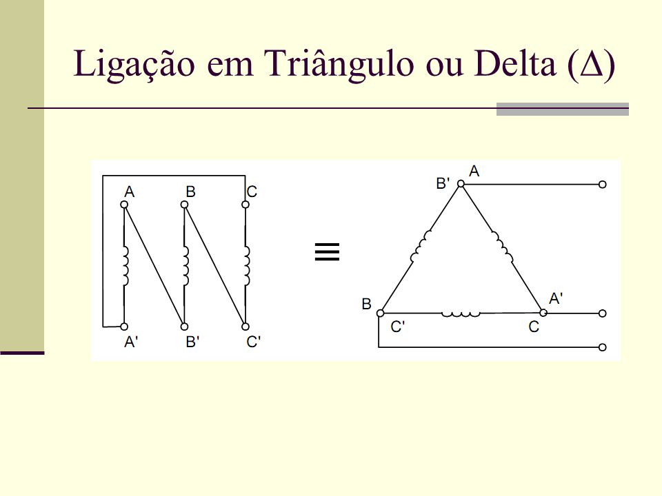 Ligação em Triângulo ou Delta ()