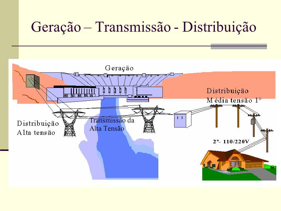 Geração – Transmissão - Distribuição