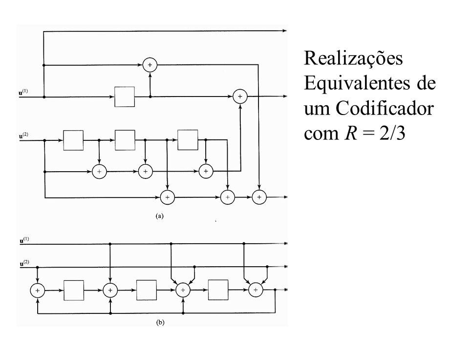 Realizações Equivalentes de um Codificador com R = 2/3