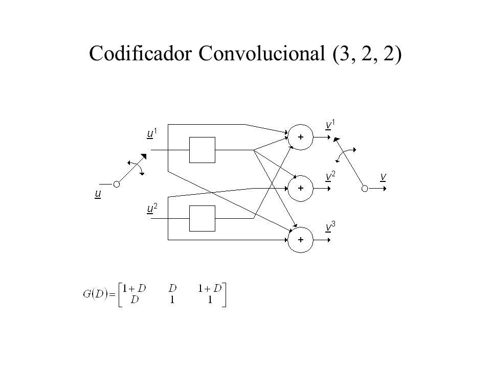 Codificador Convolucional (3, 2, 2)
