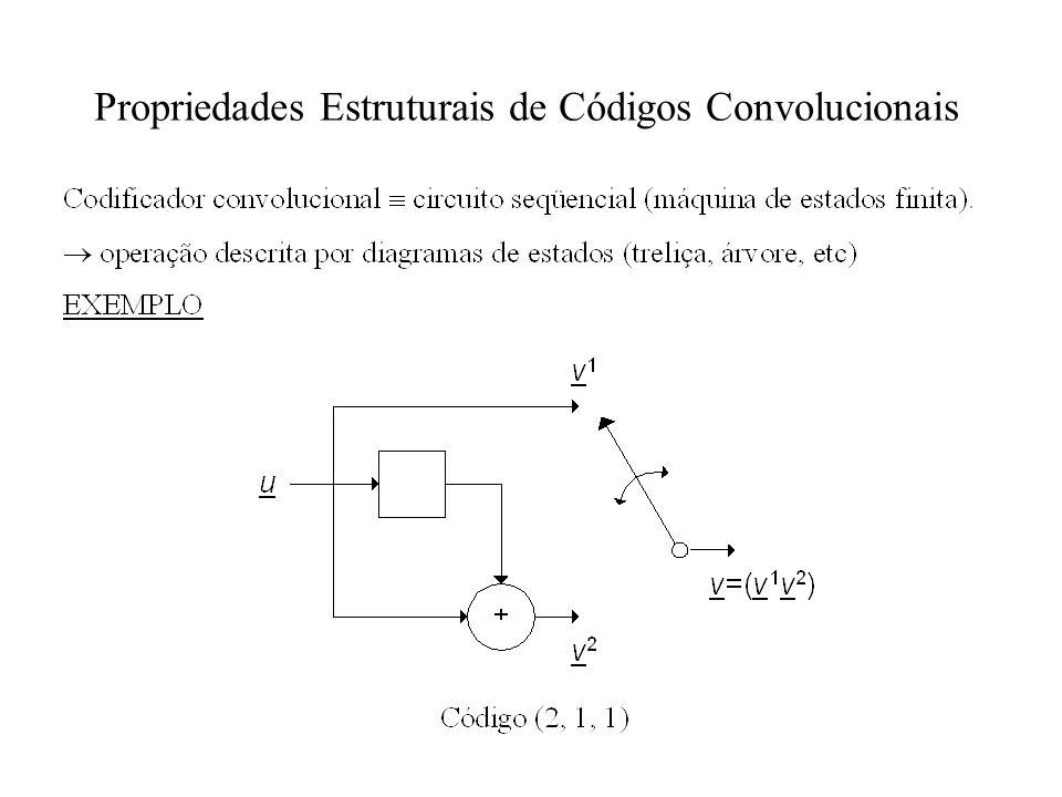 Propriedades Estruturais de Códigos Convolucionais