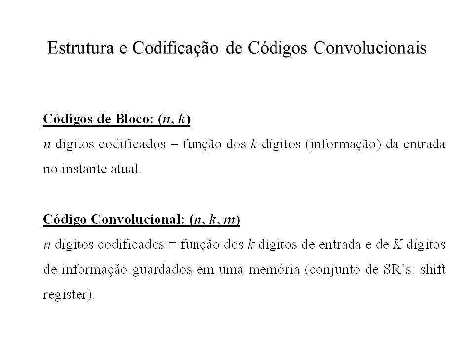 Estrutura e Codificação de Códigos Convolucionais