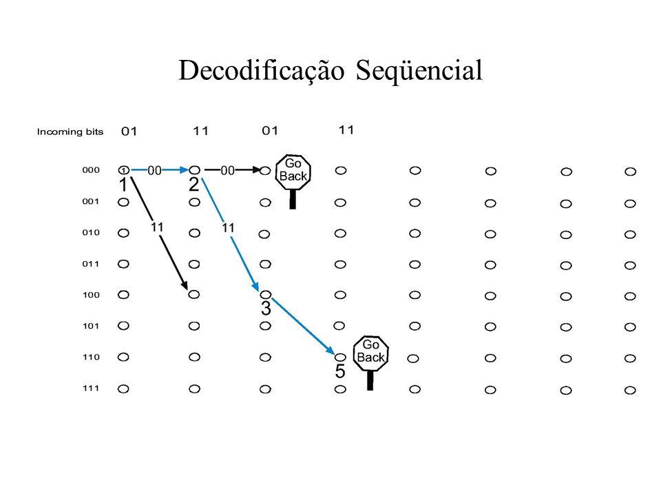 Decodificação Seqüencial