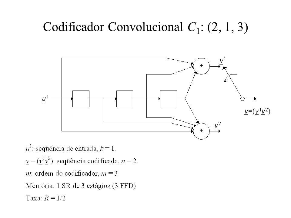Codificador Convolucional C1: (2, 1, 3)