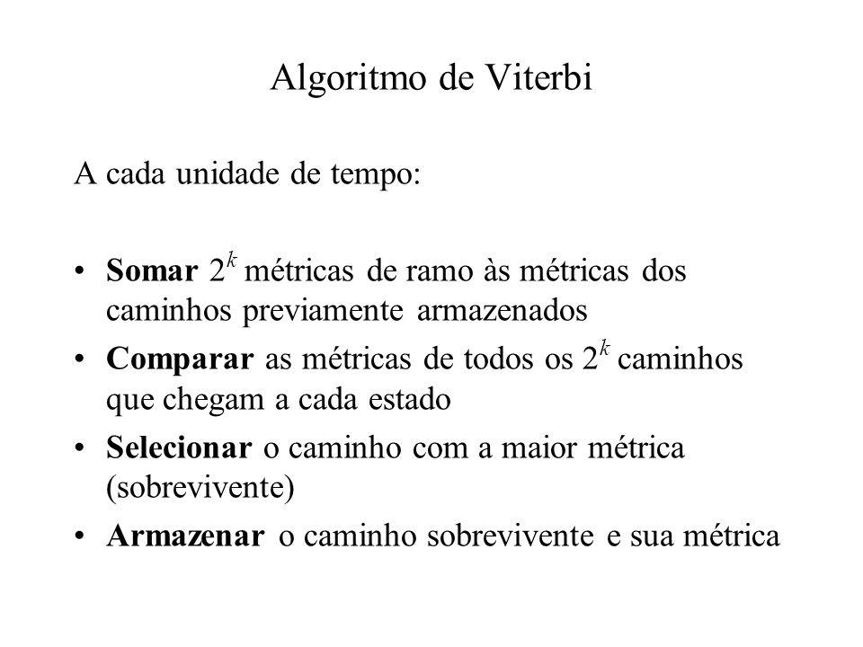 Algoritmo de Viterbi A cada unidade de tempo: