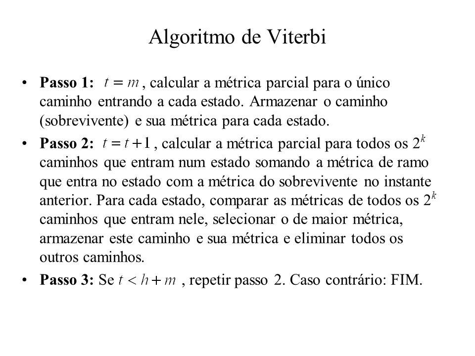 Algoritmo de Viterbi